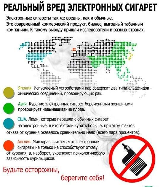Электронные сигареты купить вред сигареты максим красный купить